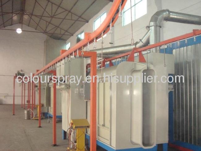 Conveyorised Automatic Powder Coating Line