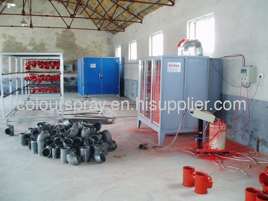 small powder coating line