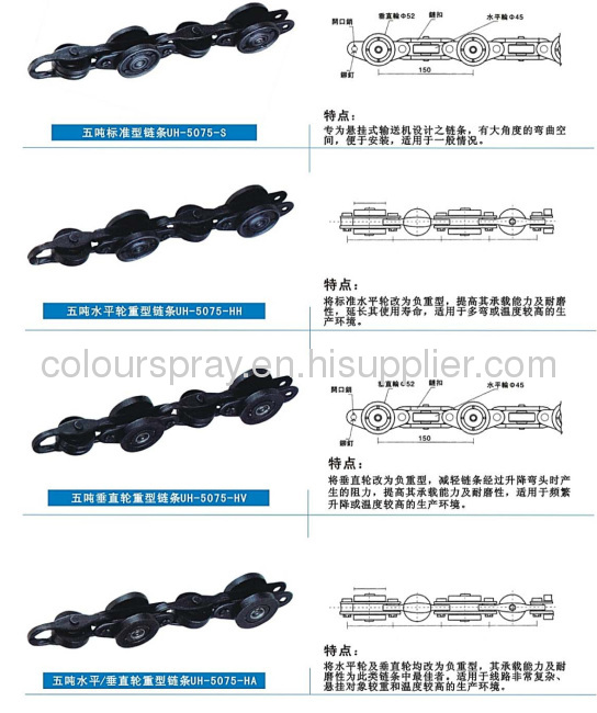 chain for powder coating conveyor system