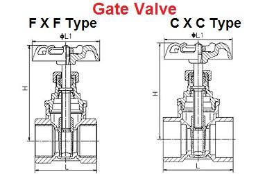 Gate Valve for Plumbing