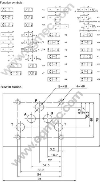 Rexroth 4WE10D 3X, 4WE10C 3X, 4WE10A 3X, 4WE10B 3X, 4WE10Y 3X, Single Solenoid Directional Control Valve