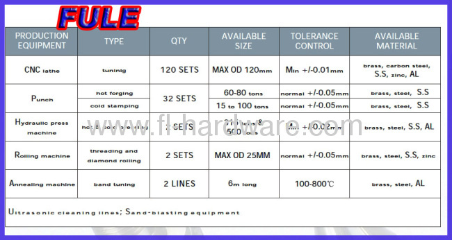 2 axis lathe precision turning parts custom-made service with good quality and big quantity