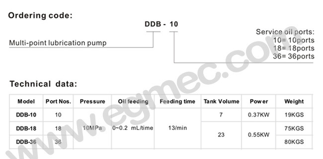 Multi-point Electric Grease Lubrication Pump With 36 injectors DDB36 Type