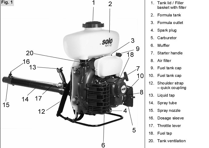 Solo 423 Motorized Mist Blower power sprayer Solo Port 423 Solo Port Teflon solo 451
