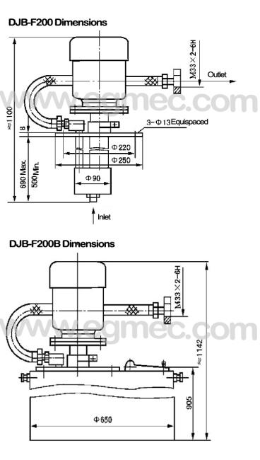 200ml/Min Flow, 1.1kw Power DJB Grease Injection Electric Pump