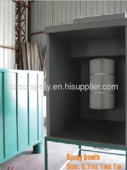 lab powder spray booth