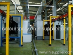 advanced Powder Coating Line