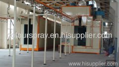 Electrostatic powder spray painting Line
