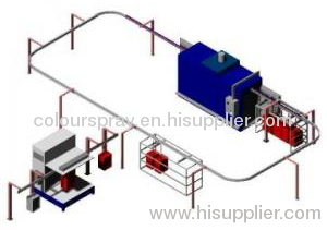 manual powder coating lines