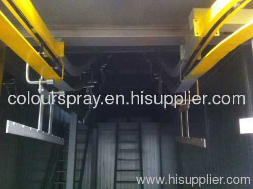conveyor automatic powder coating lines