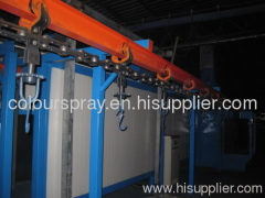 Conveyor Powder Coating Line parts