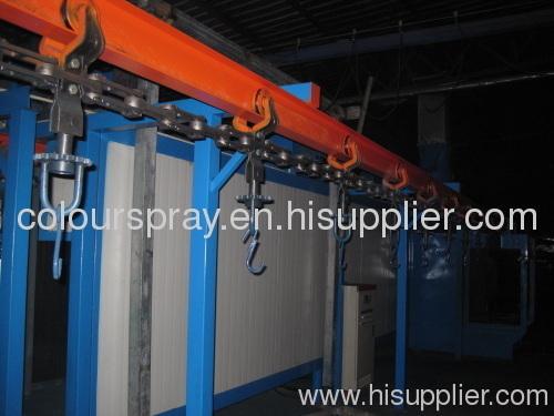 Conveyor Powder Coating Line parts