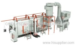 Powder coating Recovery System