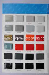 corrosion resistance powder coating