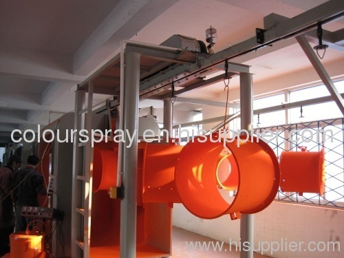 complete powder coating system