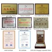 ISO,etc.Certificate