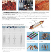 Filter Drier, Copper Mulffer & Strainer