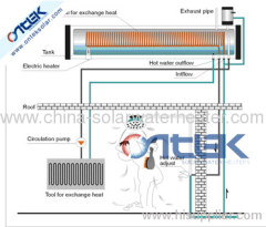 Pre-heated solar water heater for bath and house heating