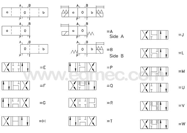 Vickers Dg4v5 Dg4v 5 Solenoid Terminalconduit Box Plug In Coil