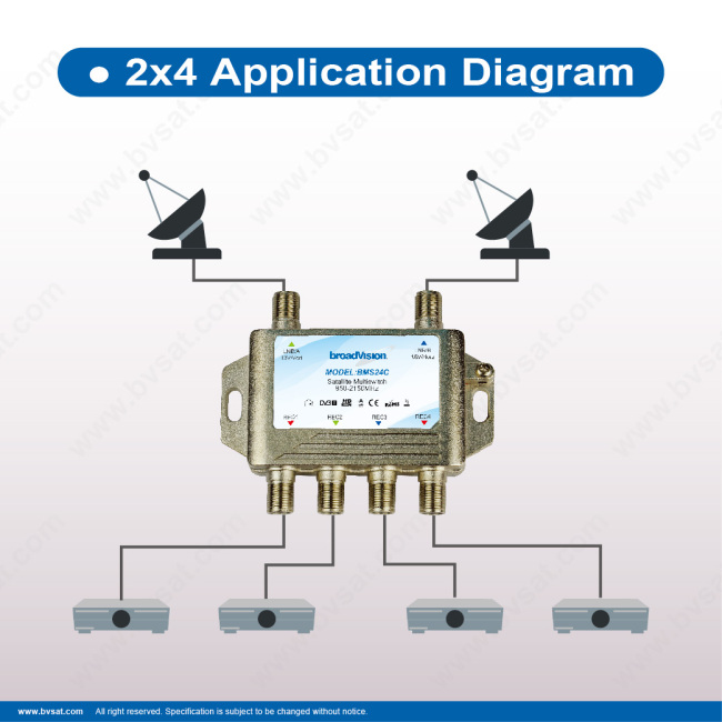 multiswitch series direct tv of standalone 2x4 from China manufacturer  Shenzhen Broadvision