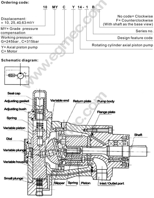 High Pressure Hydraulic Compensated Variable Displacement Oil Pump