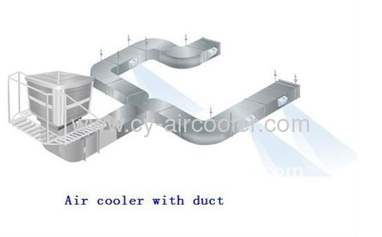 Roof Mounted Swamp Coolers : Cmh outdoor roof evaporative air cooler from china