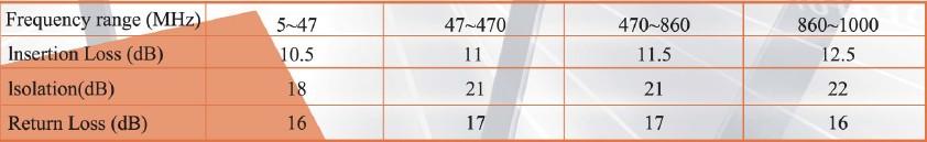 5-1000MHZ LOTTECK 33-1G8W-N/B 8-WAY SPLITTER
