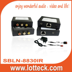 150m/480P Composite Video+L/R audio +IR extender over lan ca