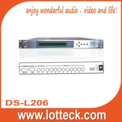 TV system TS stream re-multiplexer