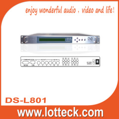 DS-L801 Four-in-One MPEG-2 Standard Definition Encoder