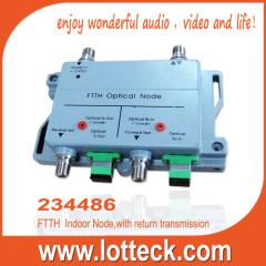 Indoor Fiber optic receiver MiNi node