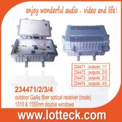 1310&1550m fiber optical node