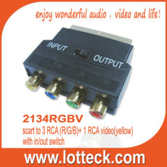 1 RCA video extender