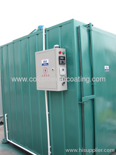 CE powder coating oven