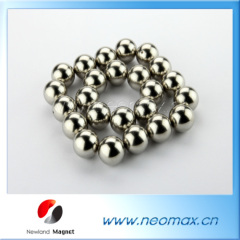 Neodymium magnets of neo balls