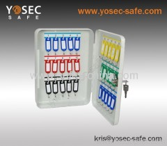 safe Key boxes Manufactuer