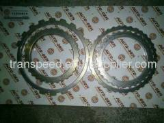 transmission steel disc plate