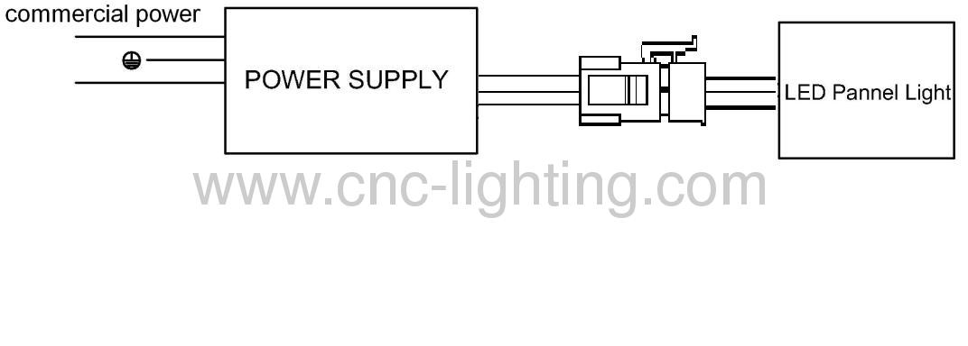 triac dimmable led panel from china manufacturer cnc. Black Bedroom Furniture Sets. Home Design Ideas