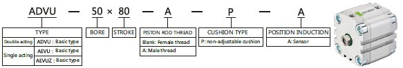 ADVU pneumatic compact cylinder