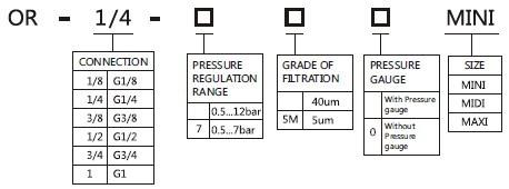 1/4size OR regulator