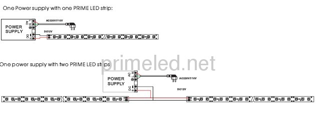 Red LED Flex Strip, 3528MSD,60/120led/m