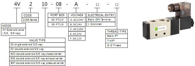 4V210-08 solenoid control valve