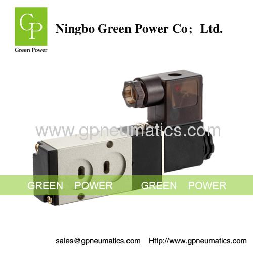 NAMUR type solenoid valve