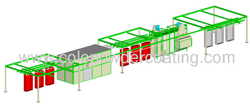Powder coating production line for machinery
