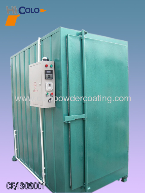 Oven for polymerization leading manufacturer in China