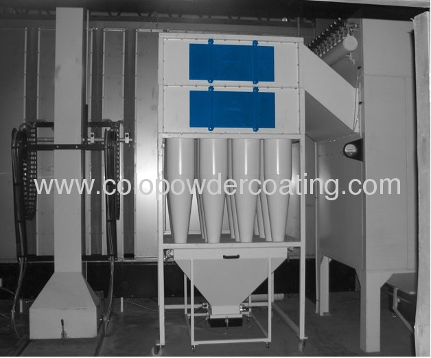 Powder Spray Booth Swing Wing Type Filter Unit For Turnkey Plant