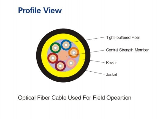 Optical fiber cable used for field opeartion (LC-E01)