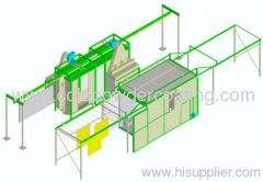 dry powder coating production line
