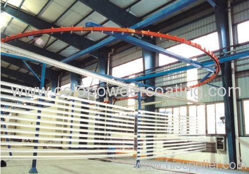 with ISO9000 quality management system powder coating plant