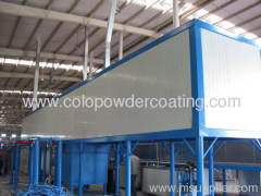 automatic conveyor spray coating line